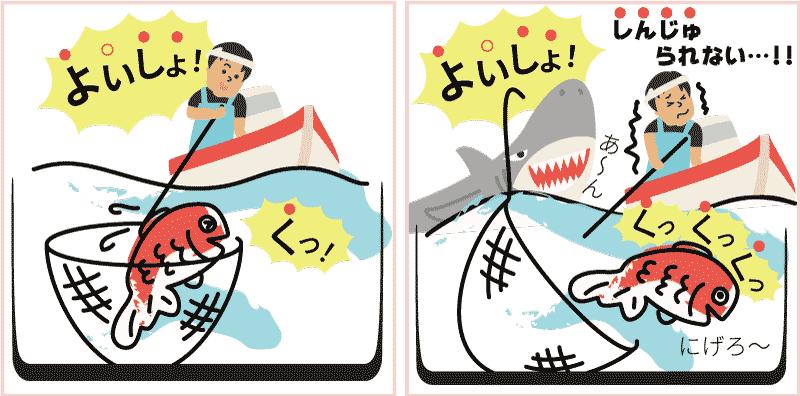 愛媛県の養殖