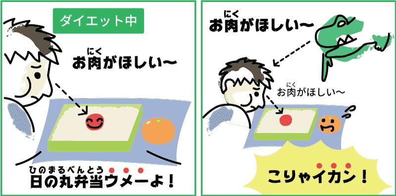 和歌山県の梅とみかん