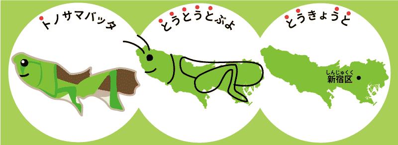 東京都の覚え方575