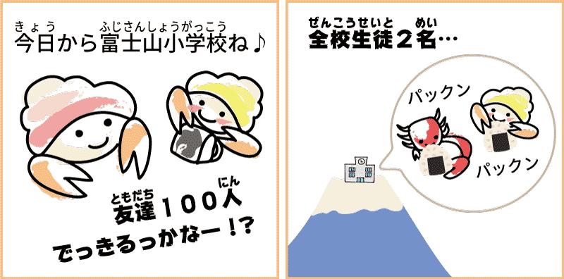 山梨県と静岡県の富士山